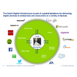 Digital Infrastructure in the Netherlands
