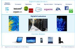 Digital Infrastructure in the Netherlands