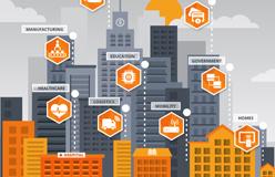Digitale infrastructuur gevisualiseerd