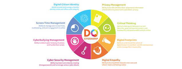 8 essentiële digitale levensvaardigheden voor kinderen